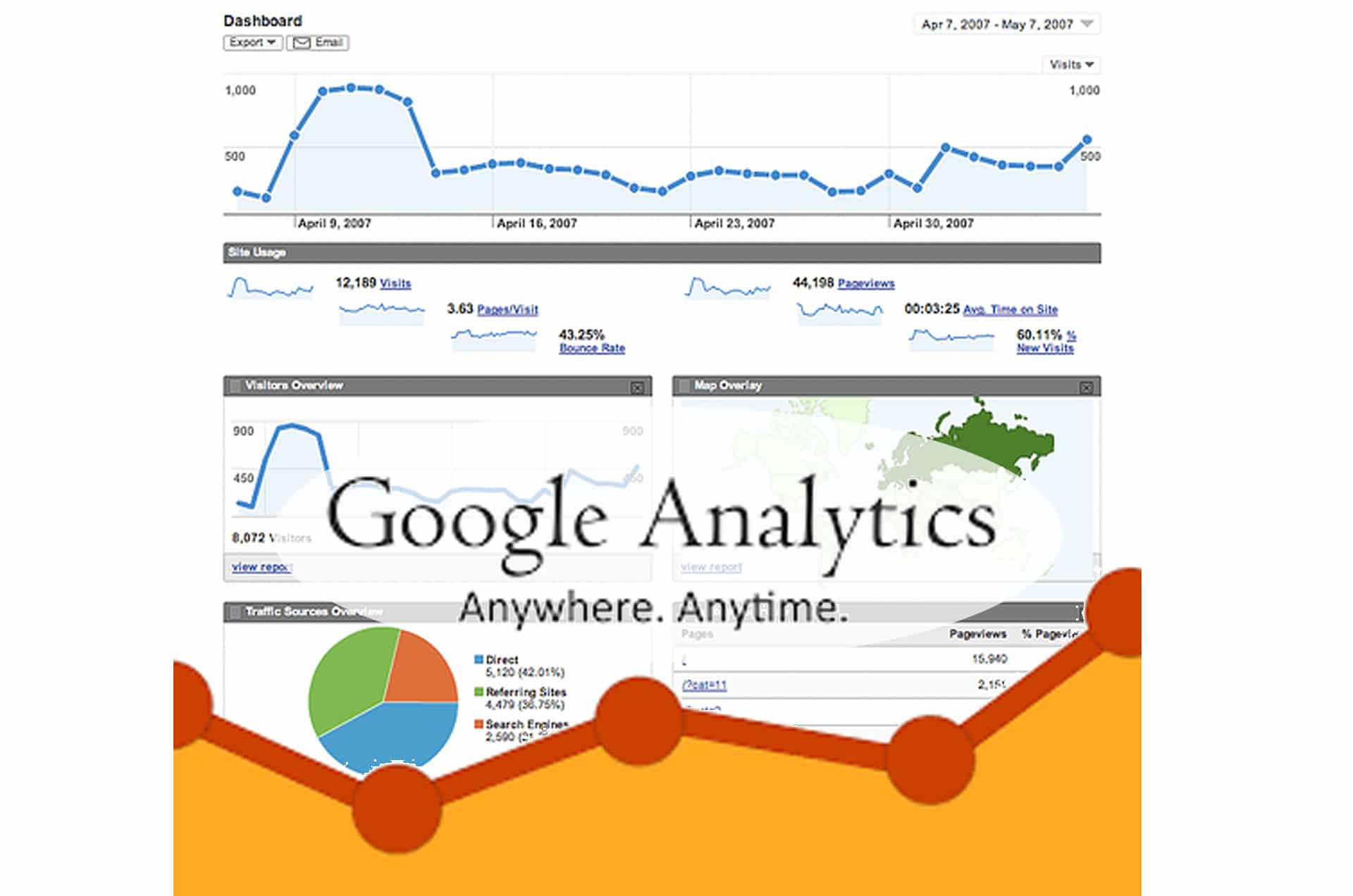 google analytics dashboard and logo
